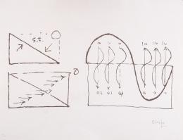 Jorge Oteiza. Ley de los cambios VII (1990)