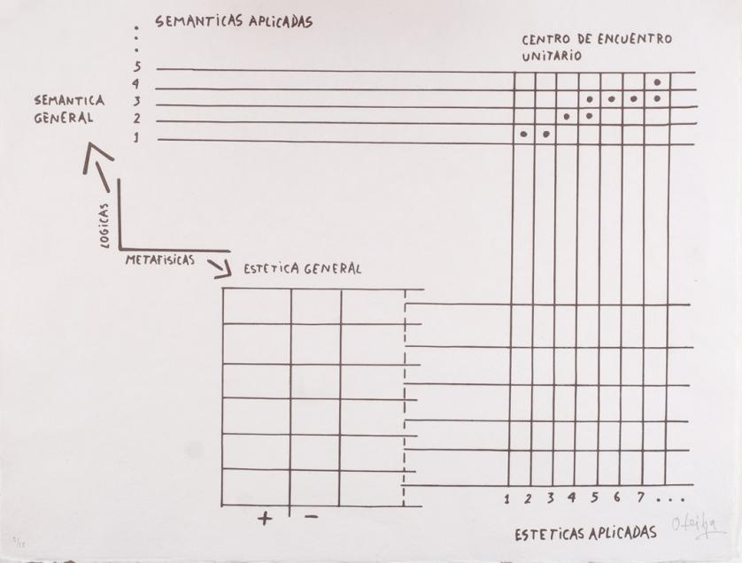 Jorge Oteiza. Ley de los cambios IX